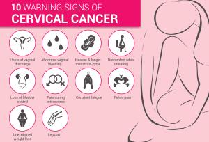 2017-04-17-21-16-16-CANCERCERVIX